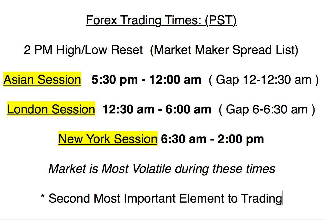 Pin By Daneng Xiong On Forex Trading Trading Strategies Stock