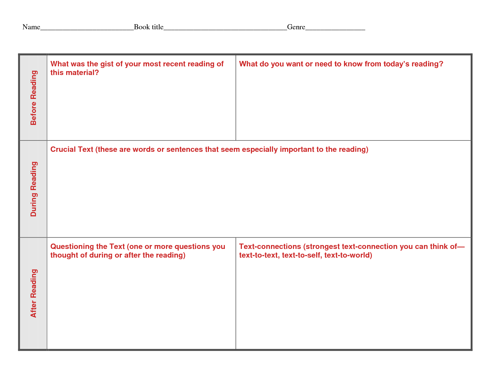 Gist Strategy Template Google Search Teaching Language Arts Writing Todays Reading [ 1275 x 1650 Pixel ]