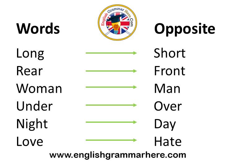 95 Opposite Antonym Words List In English English Grammar Here In 2020