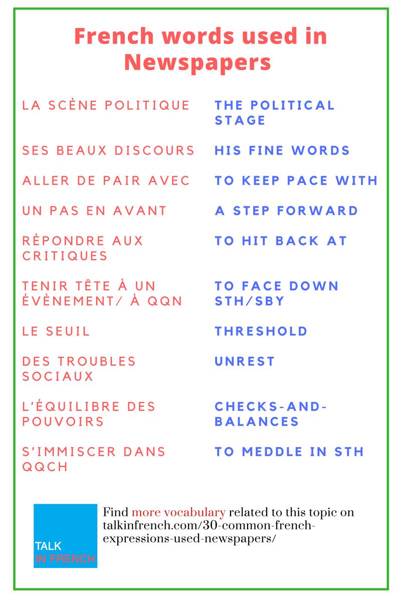 1 – French Holiday Vocabulary