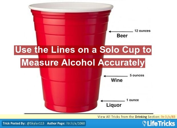 In a Solo Cup: Pour up to the first line to measure about ...
