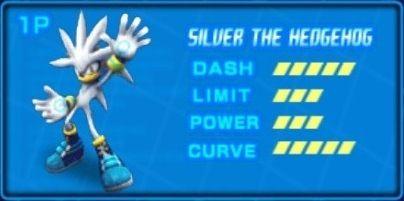 Silver The Hedgehog Sonic Riders Zero Gravity Silver The Hedgehog Video Games Funny Sonic Nintendo