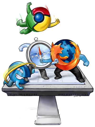 Some Simple Tips To Boost Your Ecommerce Sales Browser Wars Web Browser Browser