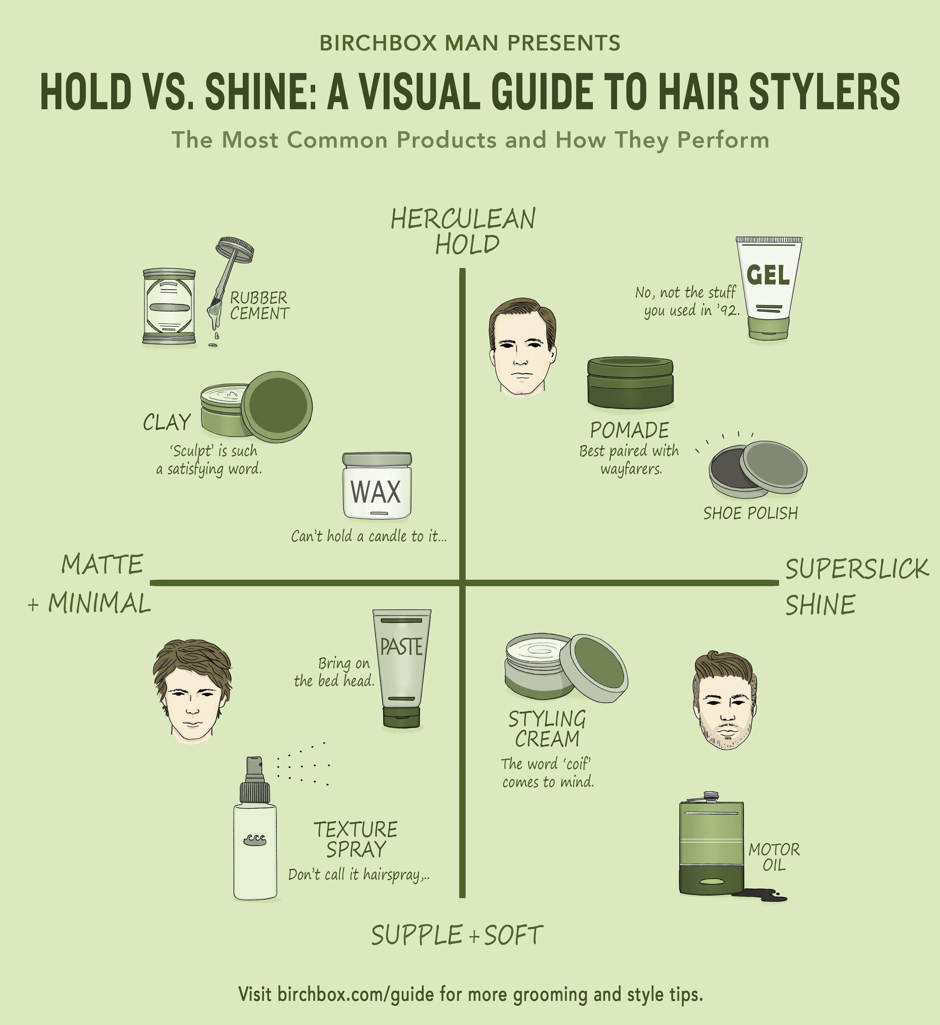 Haircut for men no beard how to choose the perfect menus hair product  pr  pinterest  hair