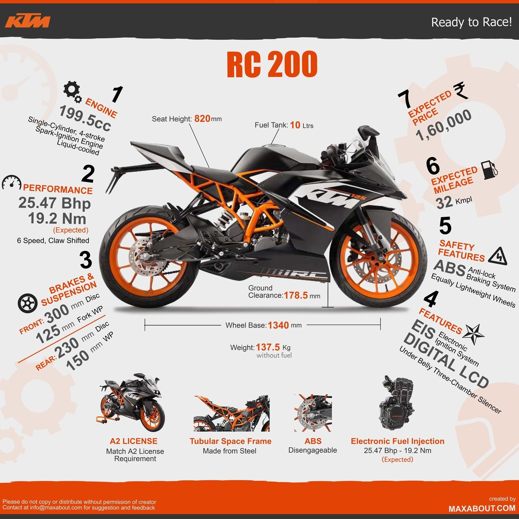 7 Things You Need To Know About Ktm Rc 200 Maxabout
