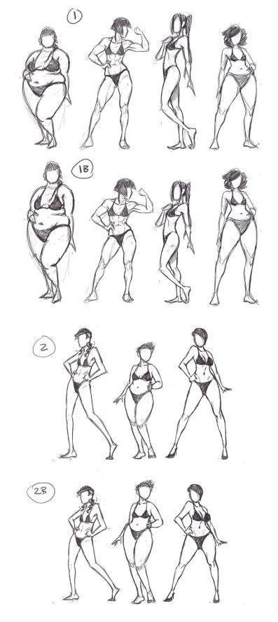 10 Nuevos Dibujos A Lapiz En Perspectiva 4 Tipos De Cuerpos Femeninos Dibujos Cosas De Dibujo