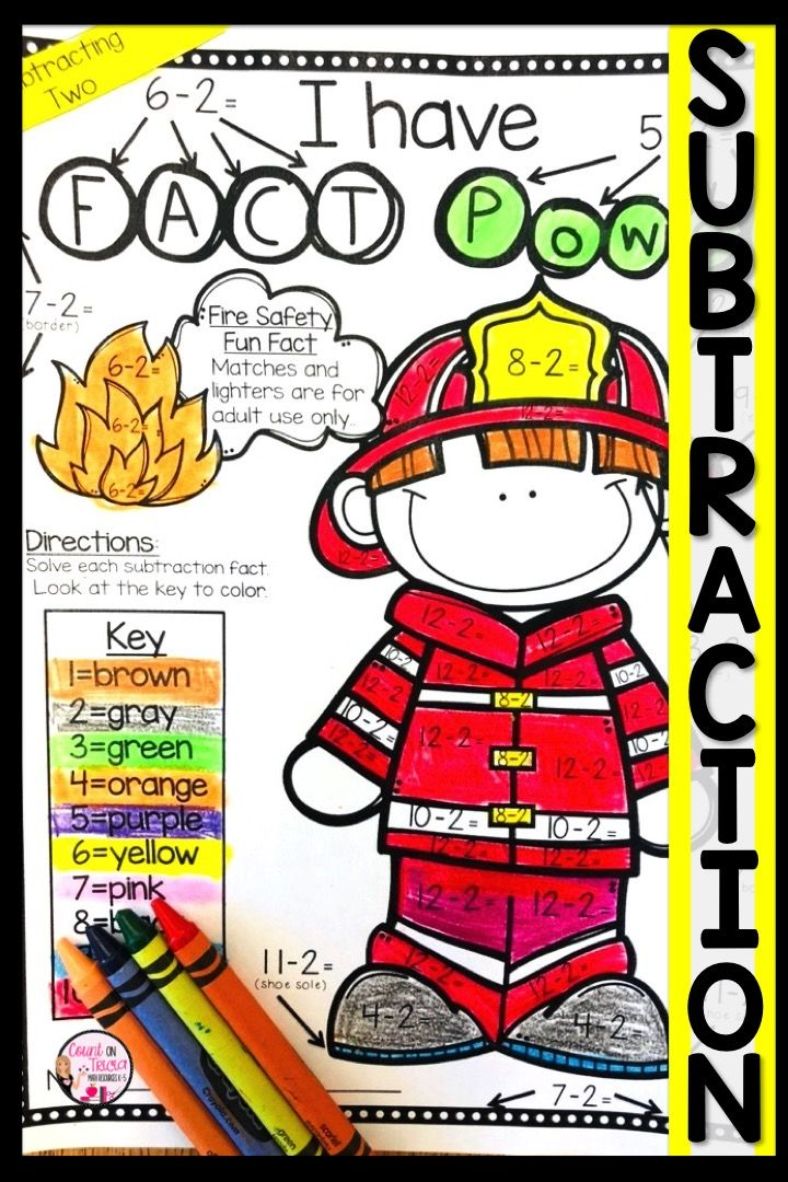 Fire Safety Coloring Page 2nd grade activities, Third