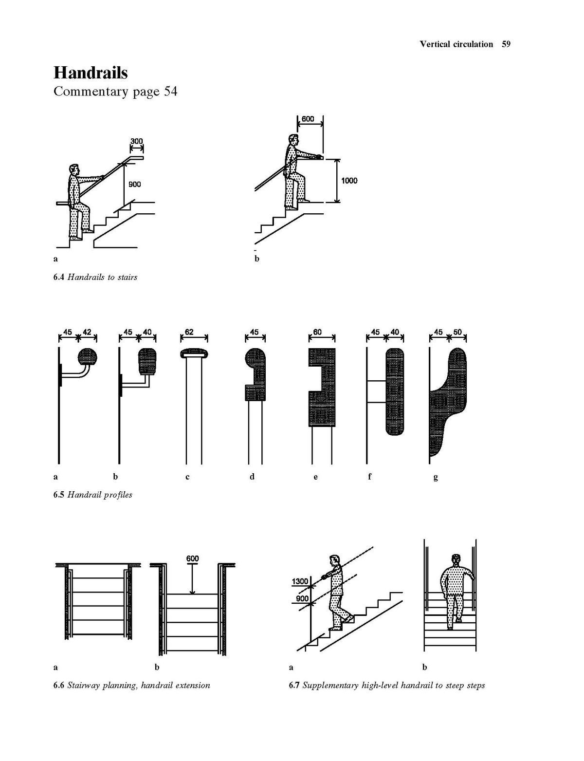 Pin By Sherly Tampi On Technical Drawing In