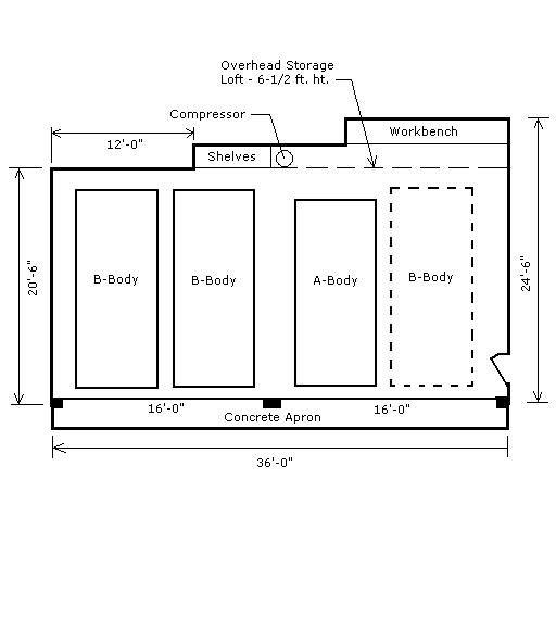 Garage Designs And Layouts: Garage Layout Plans