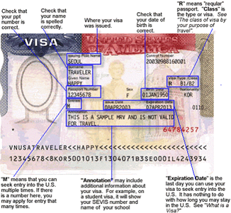 How To Get A Visa For Usa From Australia
