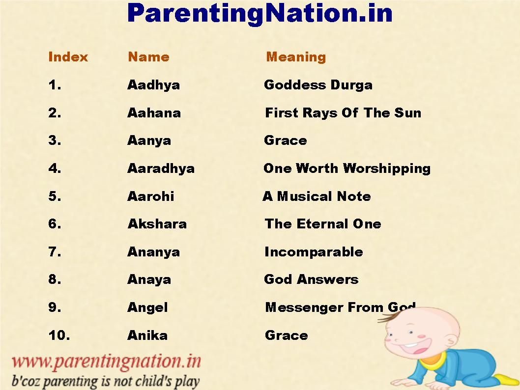 The Largest Resource Of Popular Indian Baby Girl Names With Meaning