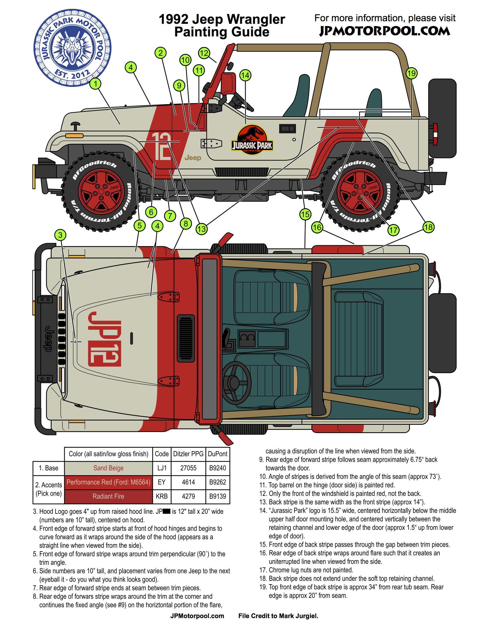 Image Result For 1992 Jeep Wrangler Yj Sahara Jurassic Park Jurassic Park Car Jurassic Park Jeep Jurassic Park