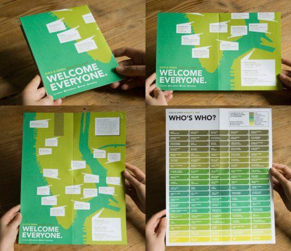 Die besten 25 stammbaum ideen auf pinterest familiengenealogie genealogie und stammbaum chart - Stammbaum basteln mit kindern ...