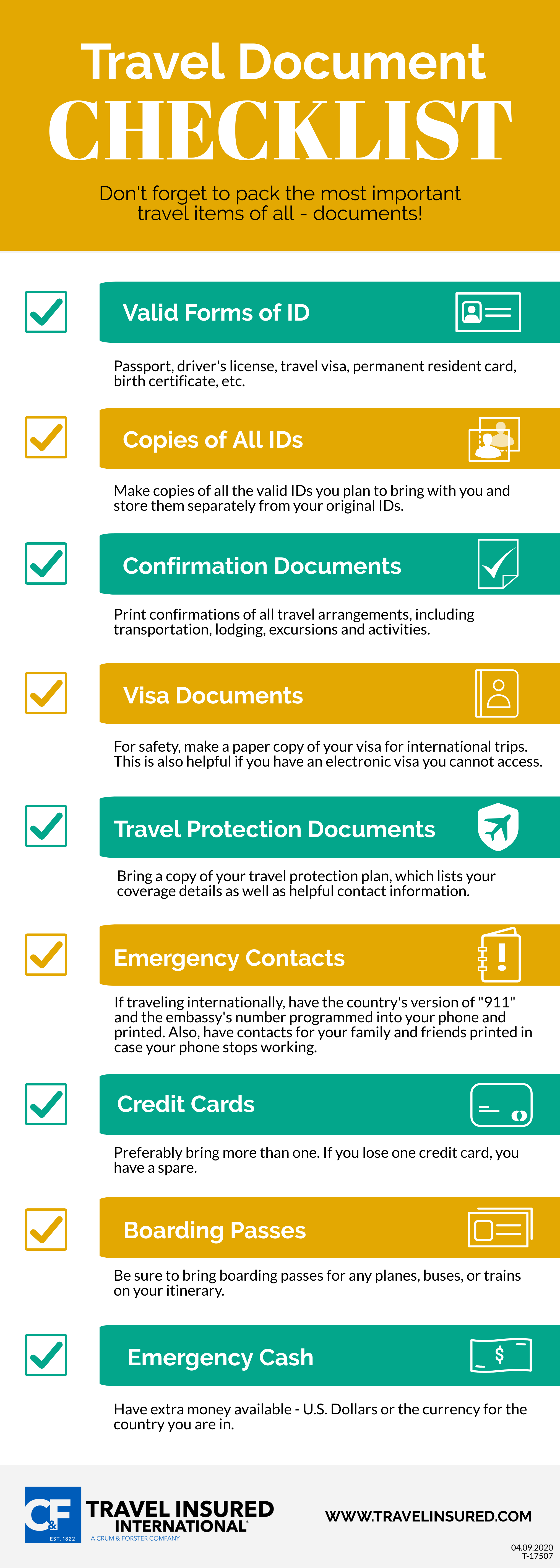 Pin On Travel Insured Infographics