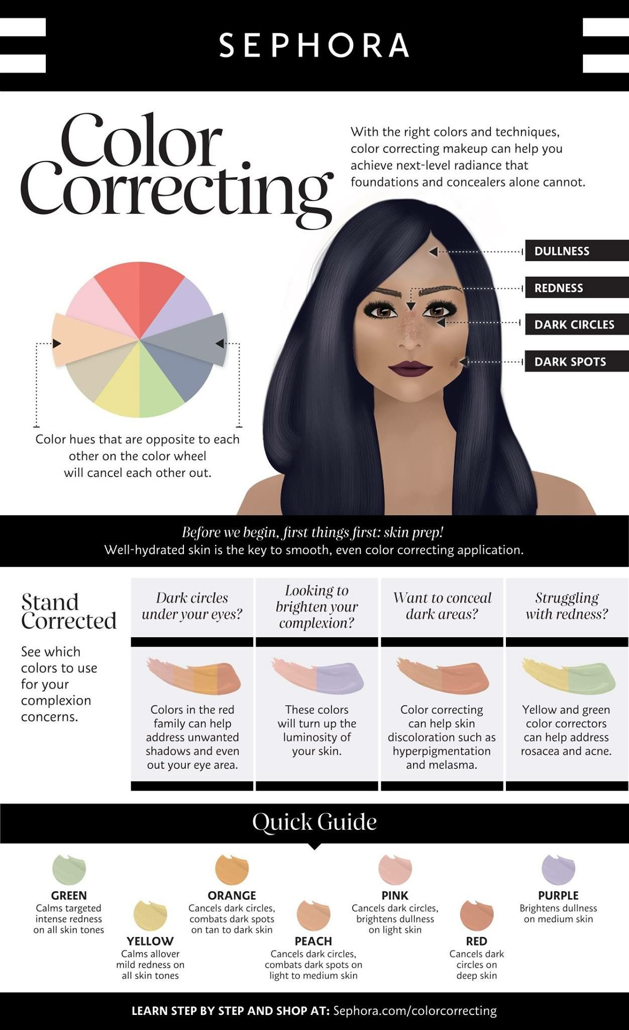 good to know! Color correction makeup, Color correction