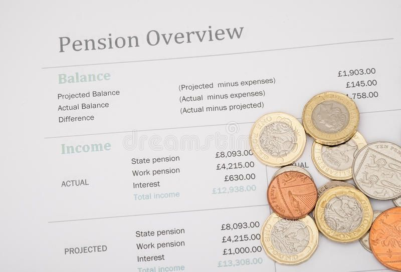 Uk Pension Review With British Money Pension Review Showing The
