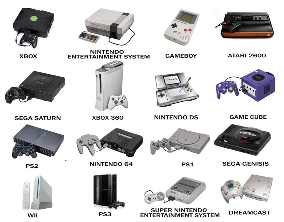 If you could pick only 3, which would they be?   My picks are definitely Super Nintendo, Game Boy and Nintendo 64.
