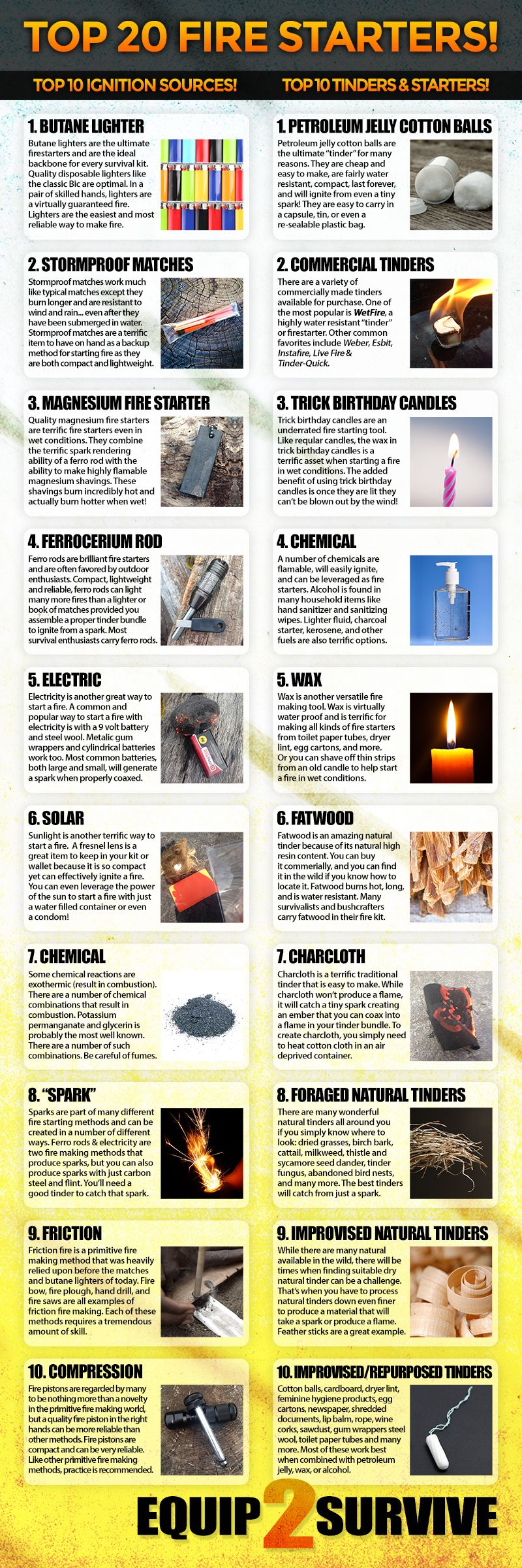 Top 10 Fire Starters and Tinders!! The BEST INFOGRAPHIC about various ignition sources, tinders and fire starters for survival, bushcraft, camping and preparedness enthusiasts! Learn more at equip2survive.com!