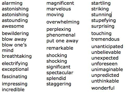 AMAZING - synonyms for resume writing