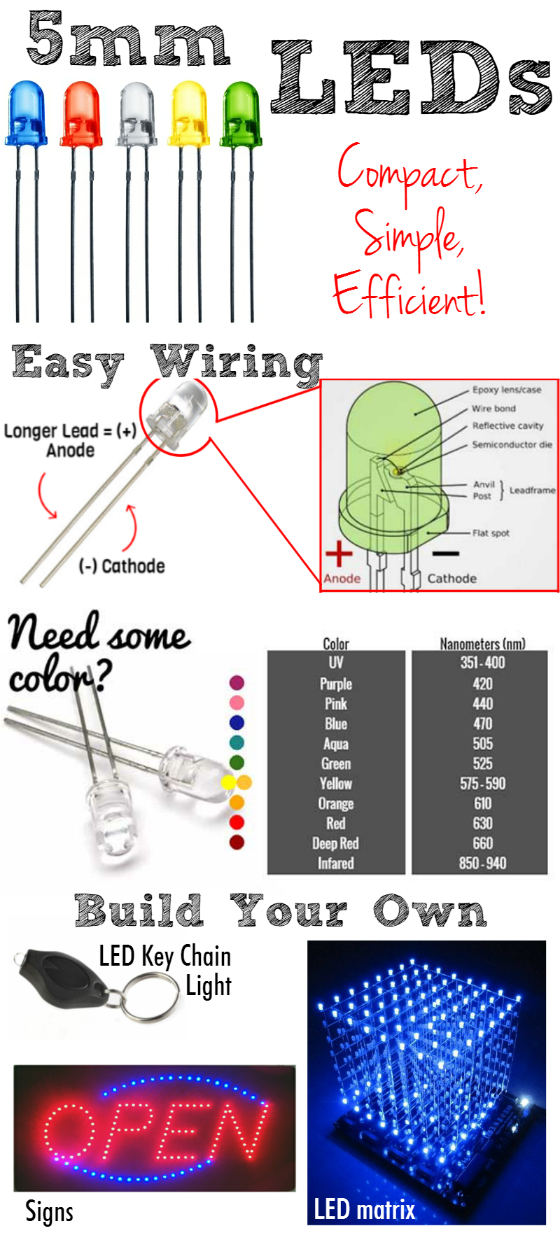 how does a 5mm led work the trick behind powering finding the right resistor size and. Black Bedroom Furniture Sets. Home Design Ideas