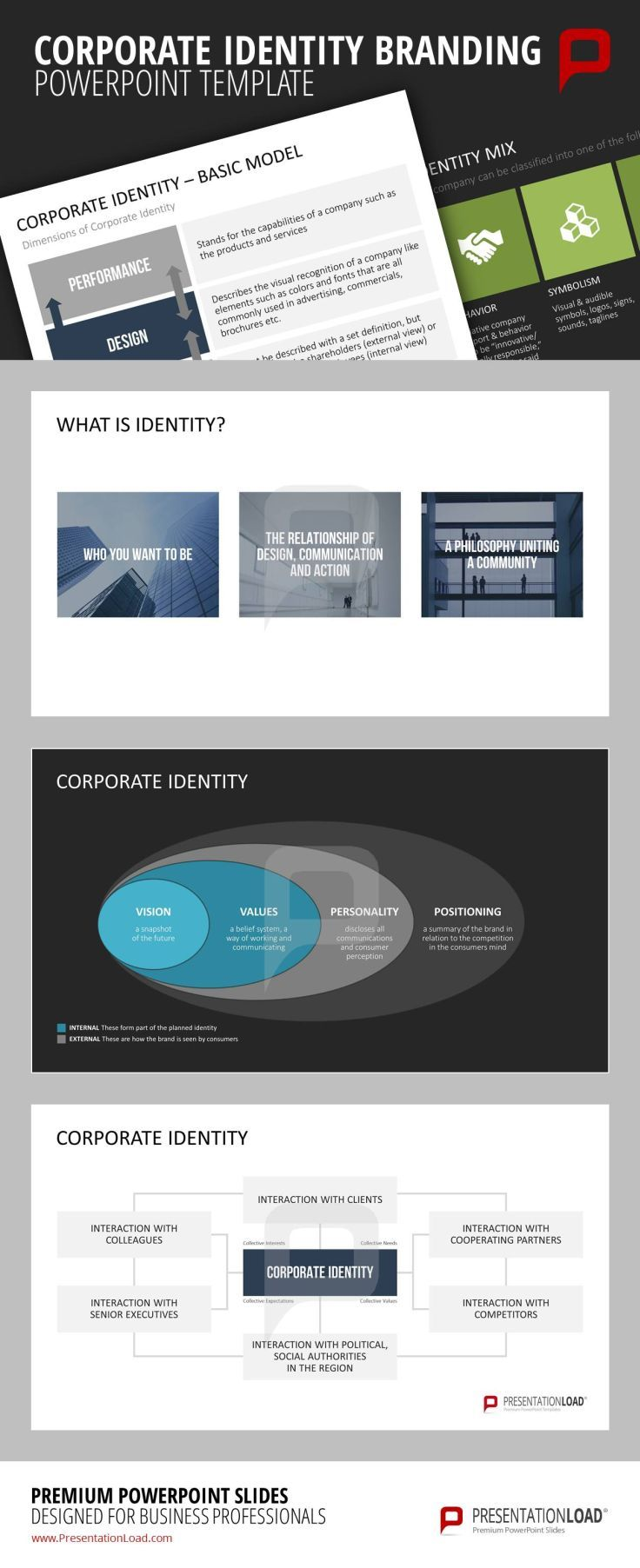 Define your Corporate Identity. Corporate identity