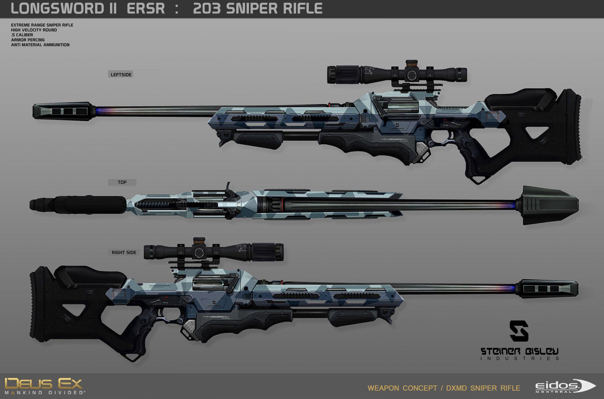 Top 10 modern sniper rifles