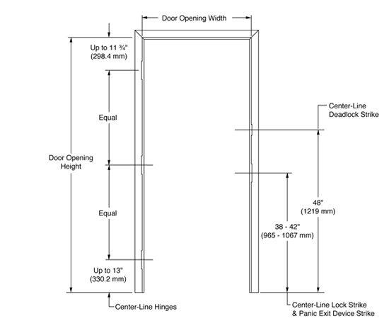 Interior door knob height image 2 menuiserie for Door handle height