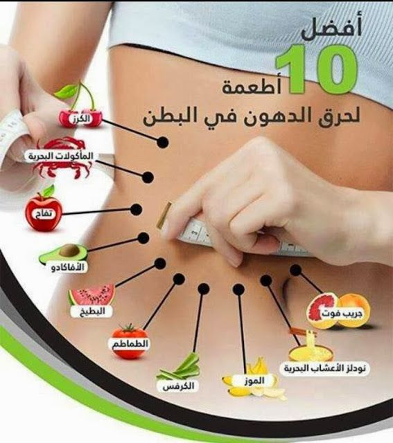 بالفيديو افضل أطعمة تساعد على حرق الدهون البطن Health Fitness Nutrition Health Facts Food Health And Nutrition