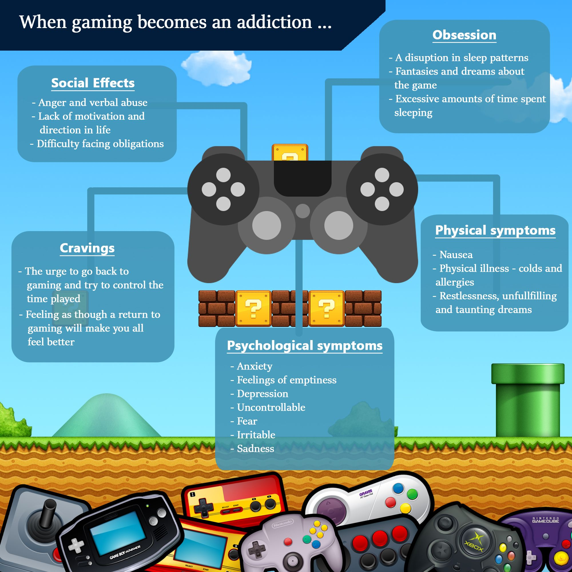 How to overcome game addiction
