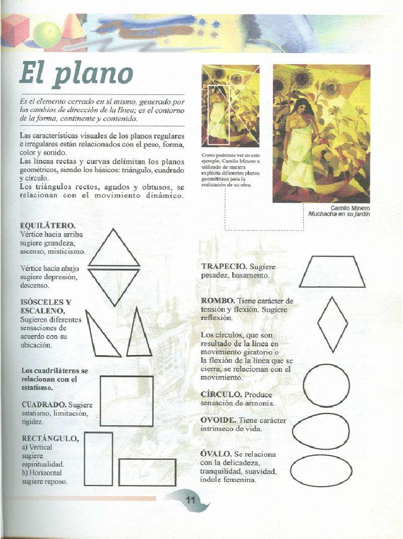 Magnífico Anatomía Triángulo Escaleno Componente - Anatomía de Las ...