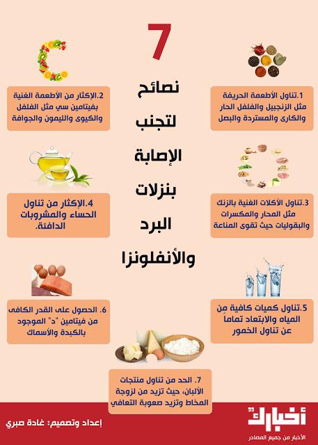 مدونة محلة دمنة إنفوجرافيك 7 نصائح لتجنب نزلات البرد والإنفلونزا Health Fitness Food Health Facts Fitness Health And Fitness Expo