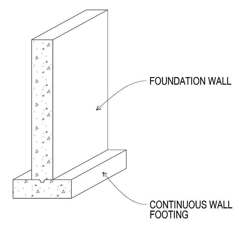 Wall Footing Wall Footing Wikipedia Concrete Foundation Cost