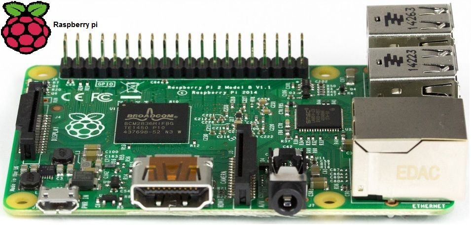 Raspberry pi projects for electronics students wifi