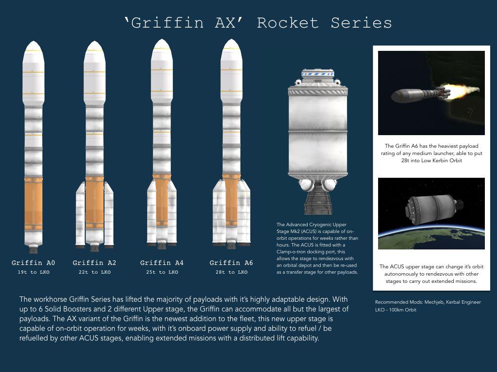 KerbalX - 'Griffin A6' | Kerbal Space Program | Kerbal space