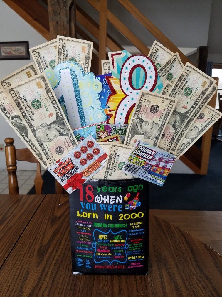 Pin On Easter Basket Ideas For Boys