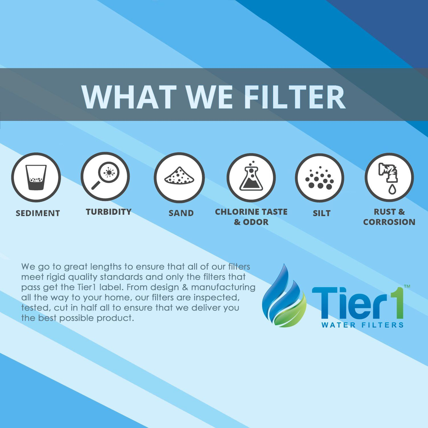 Tier1 10 Inch Big Pp Filter Housing With Pressure Release And Carbon Filter Kit 1 Inch Inlet Outlet Details Can B Water Filter Reverse Osmosis Water Filters