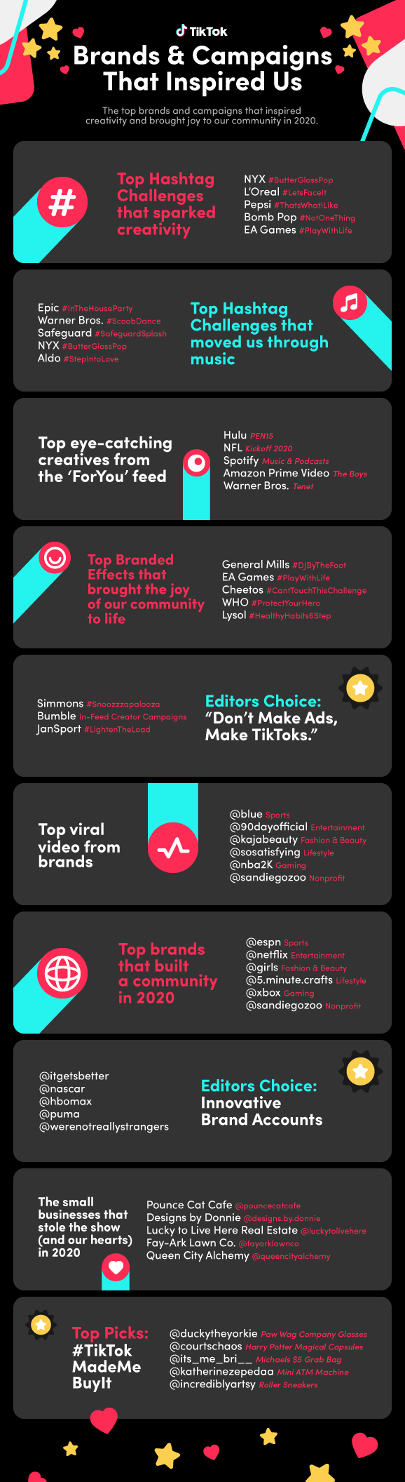 Tiktok Shares Its Top Brand Campaigns Of 2020 Infographic Social Media Today Social Media Infographic Brand Campaign Infographic