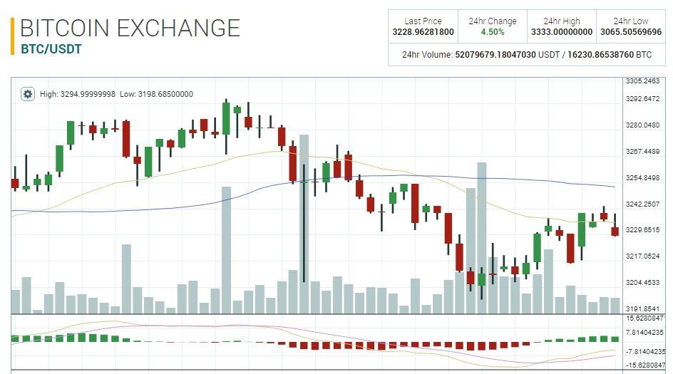 bitcoin litecoin diagram