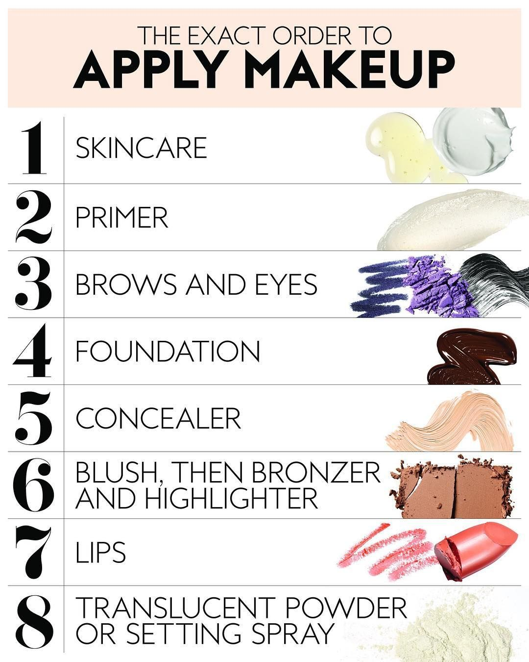 What order do you apply your makeup in? Makeup yourself