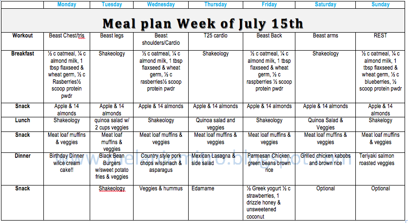 Master Plan Diet Ingredients