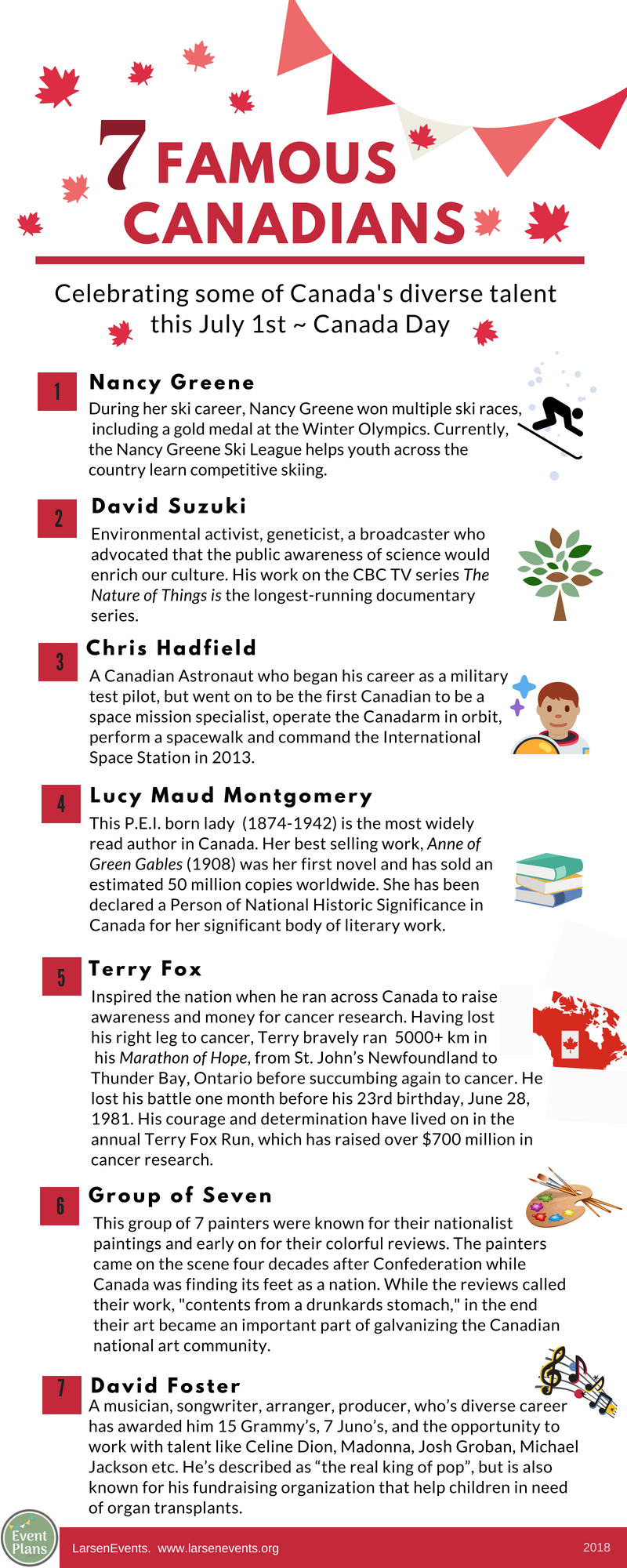 Canada Day Trivia Larsen Events in 2020 Canada day