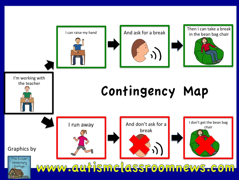 Contingency Maps For Behavior Problem Solving Freebie