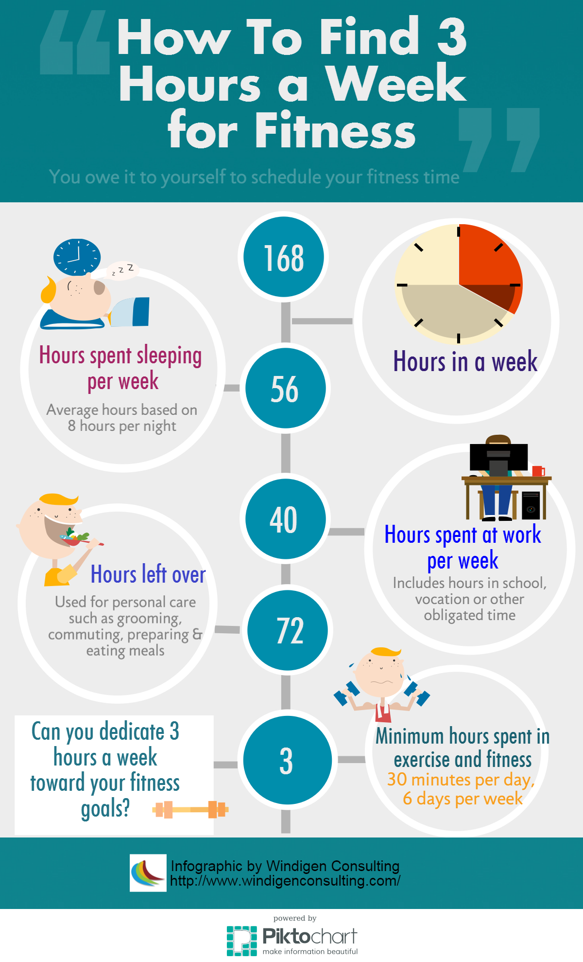 Time Well Spent How To Find 3 Hours A Week For Fitness