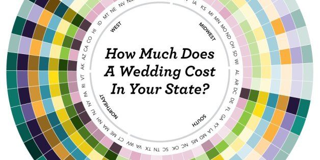 here s a state by state breakdown of how much your wedding will cost