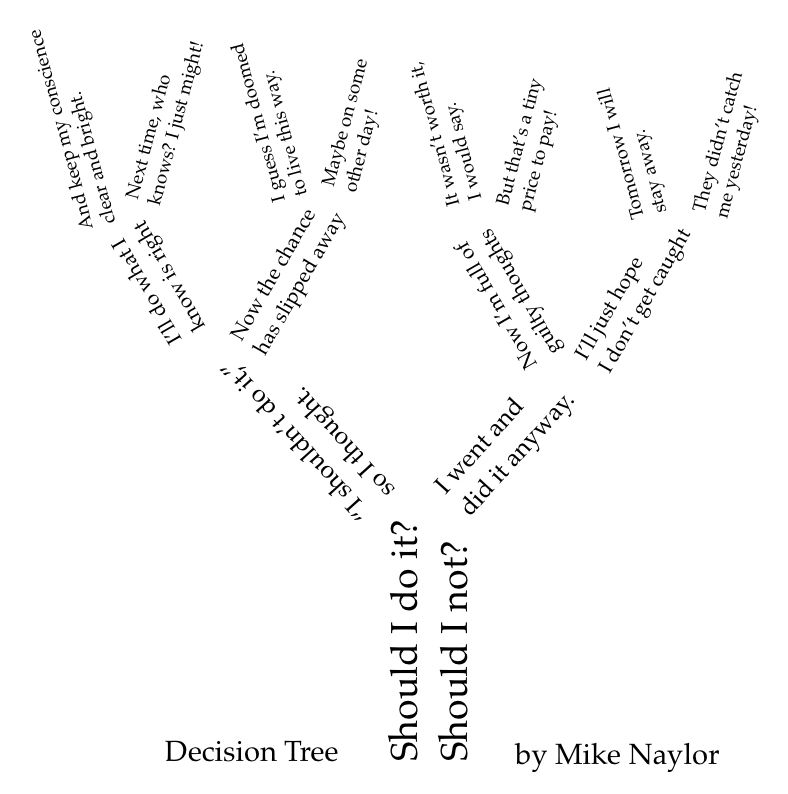 Mike Naylor's math blog: Decision Tree. Math... poetry