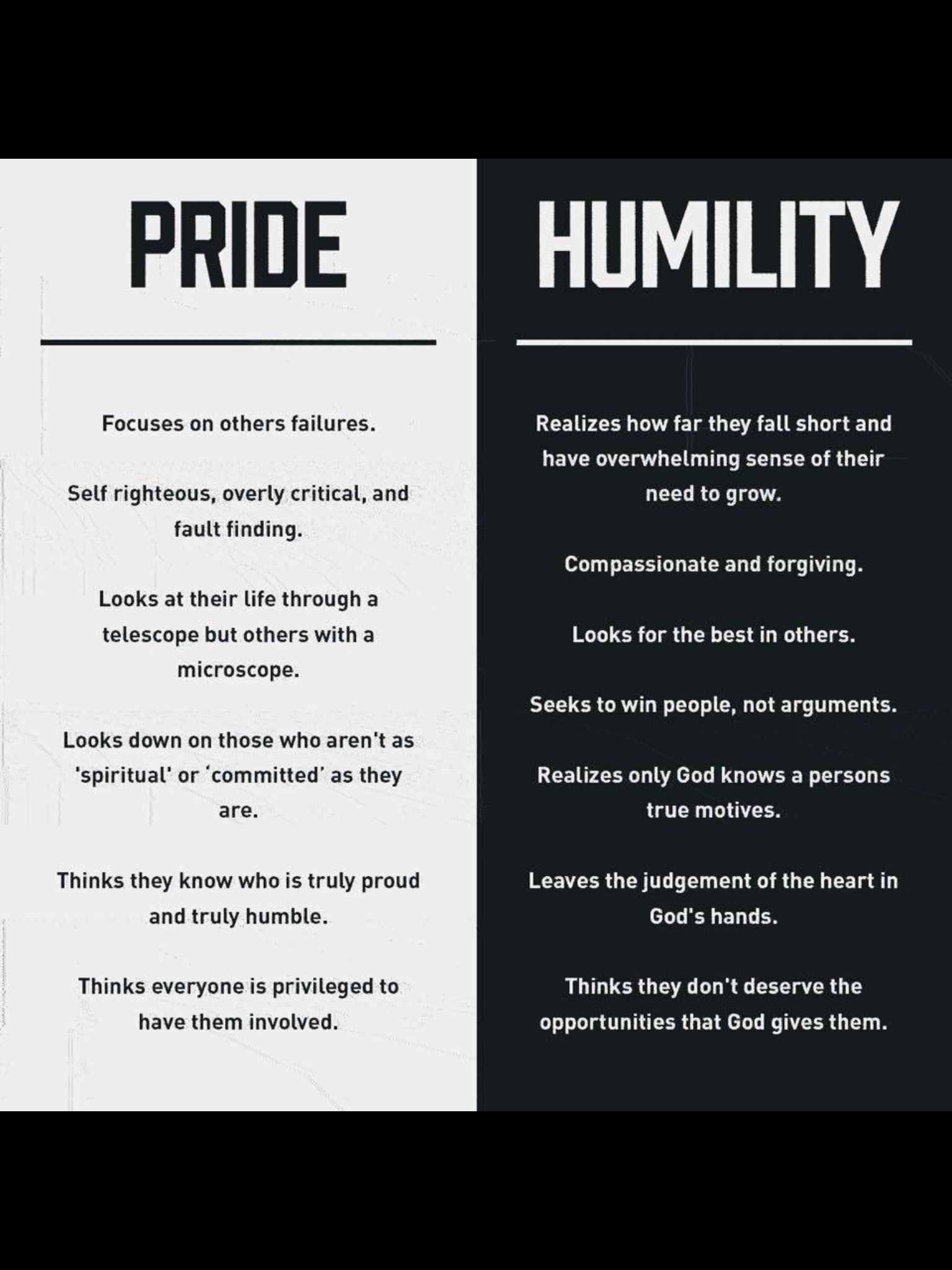 still learning! Humility quotes, Humility, Humble quotes