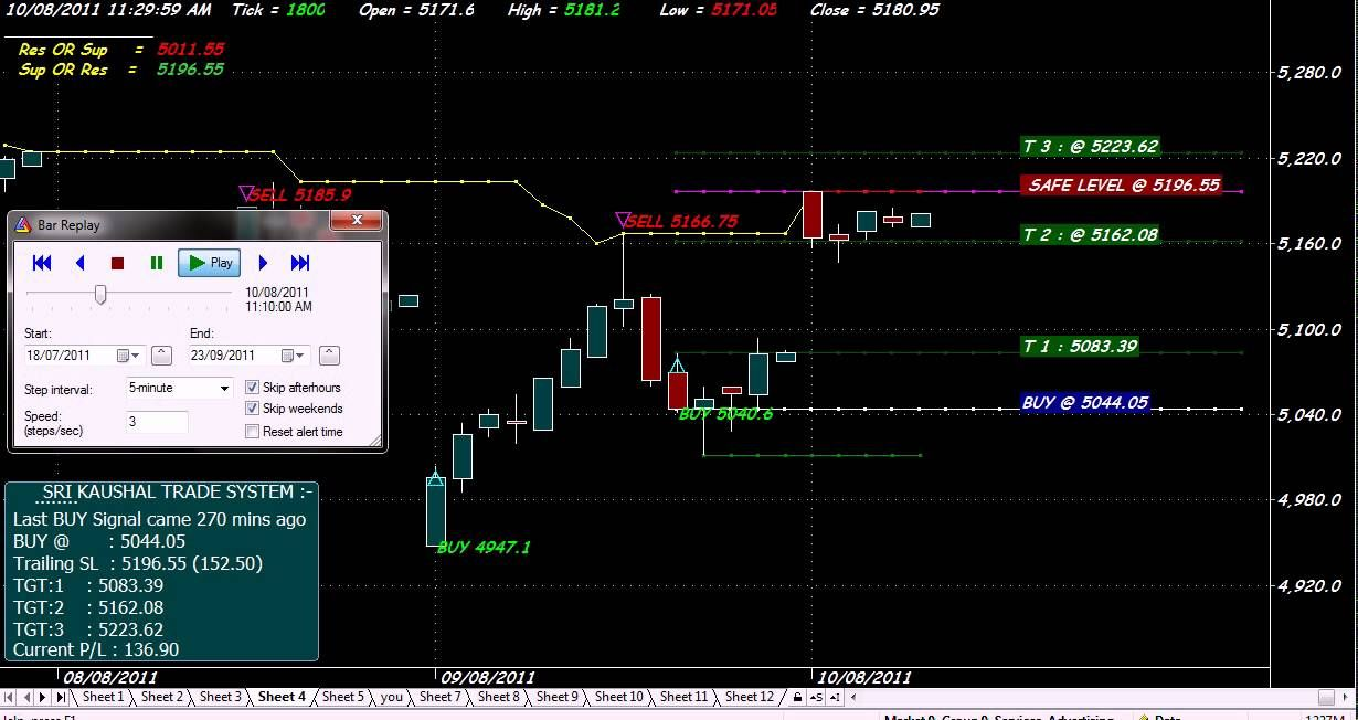 Review option trading courses in chennai