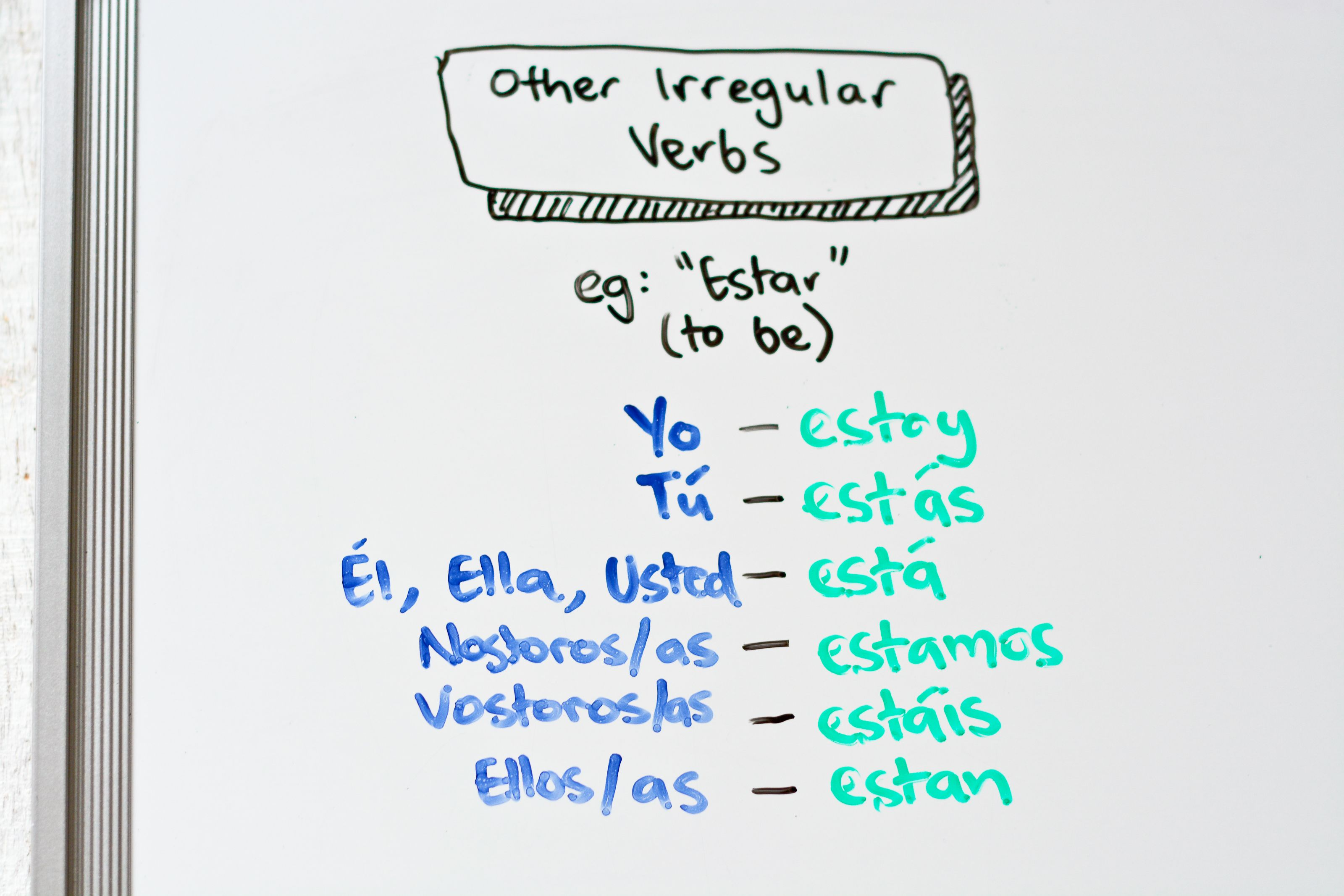 How to conjugate spanish verbs present tense spanish