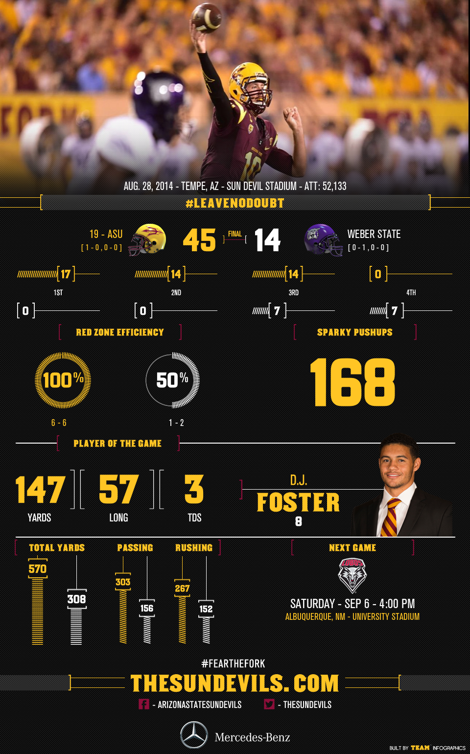 b8f33514 Arizona State Football Pin from teaminfographics.com Info Graphics, Arizona  State, Ui Design