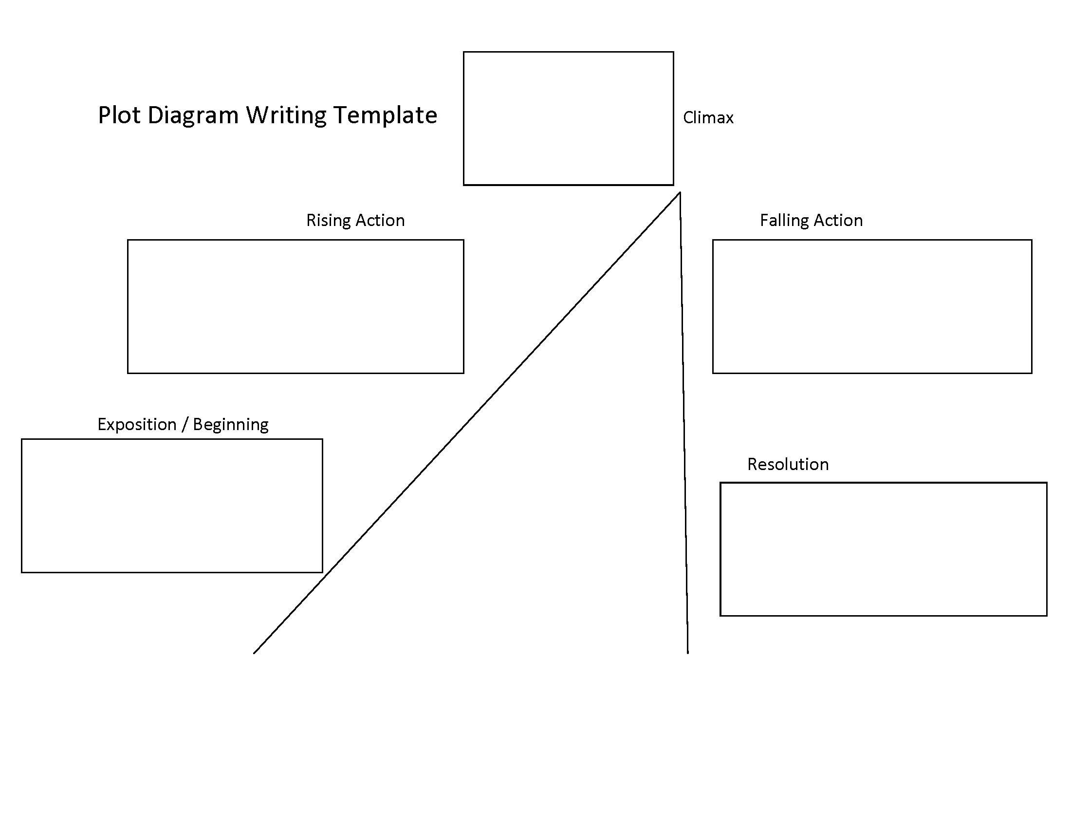 Plot Diagram Writing Template Worksheet